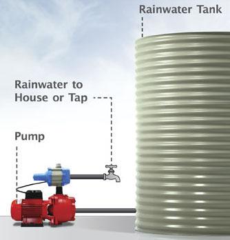 Customer Pump problems on Filter Install/Servicing